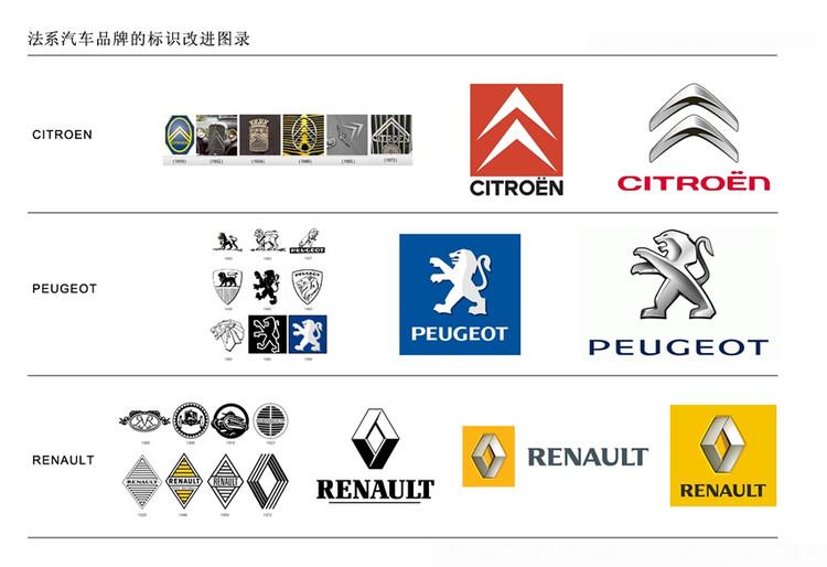 汽车品牌logo 升级过程图片